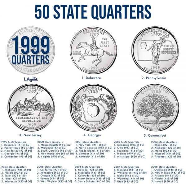 1999 50 State Quarters
