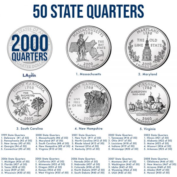 2000 50 State Quarters