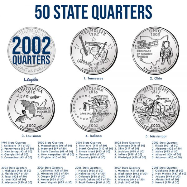 2002 50 State Quarters