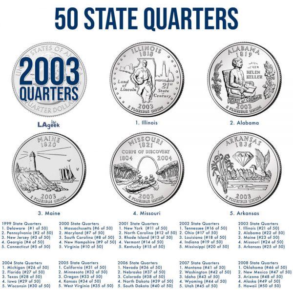 2003 50 State Quarters