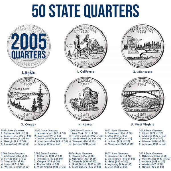 2005 50 State Quarters