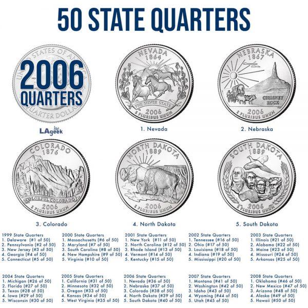 2006 50 State Quarters