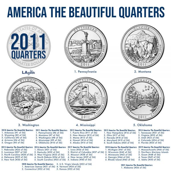 2011 America the Beautiful Quarters