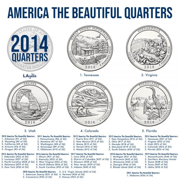 2014 America the Beautiful Quarters