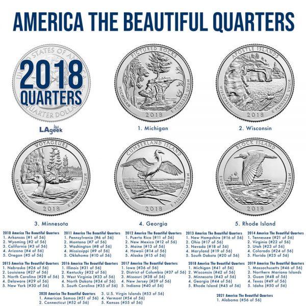 2018 America the Beautiful Quarters